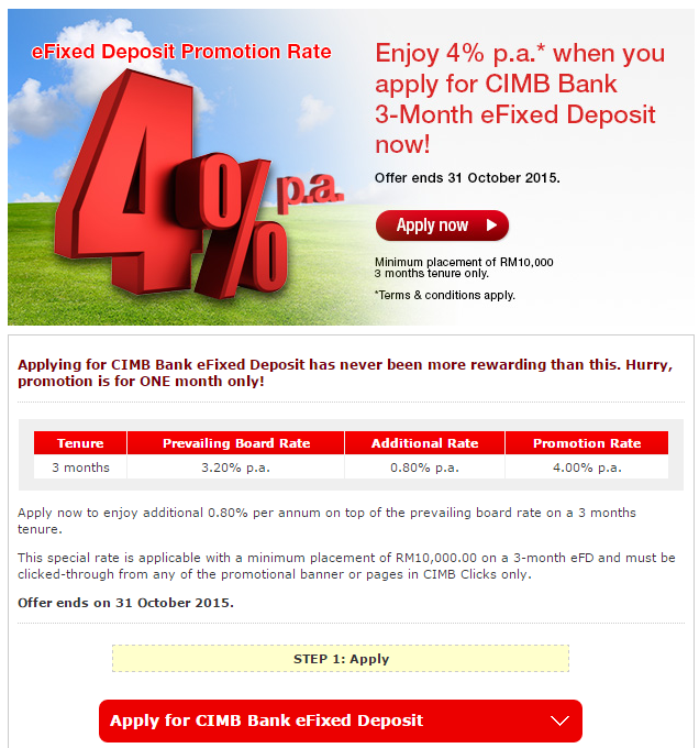 The Best Personal Loan In Malaysia 2015